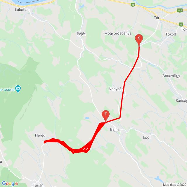 BMW közúti tréning