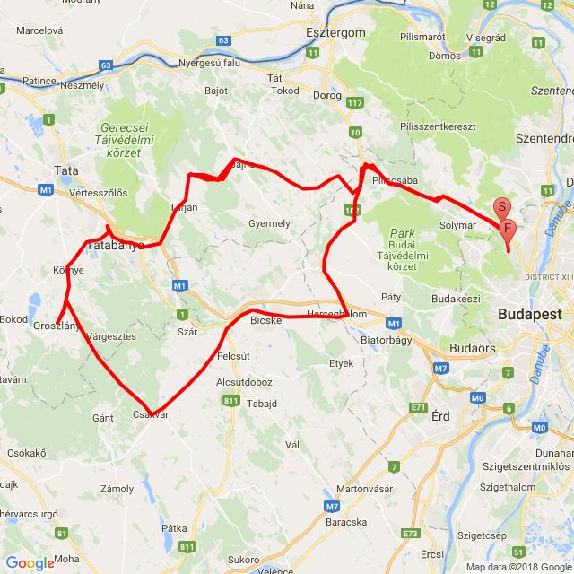 ducati-porti összeszoktató